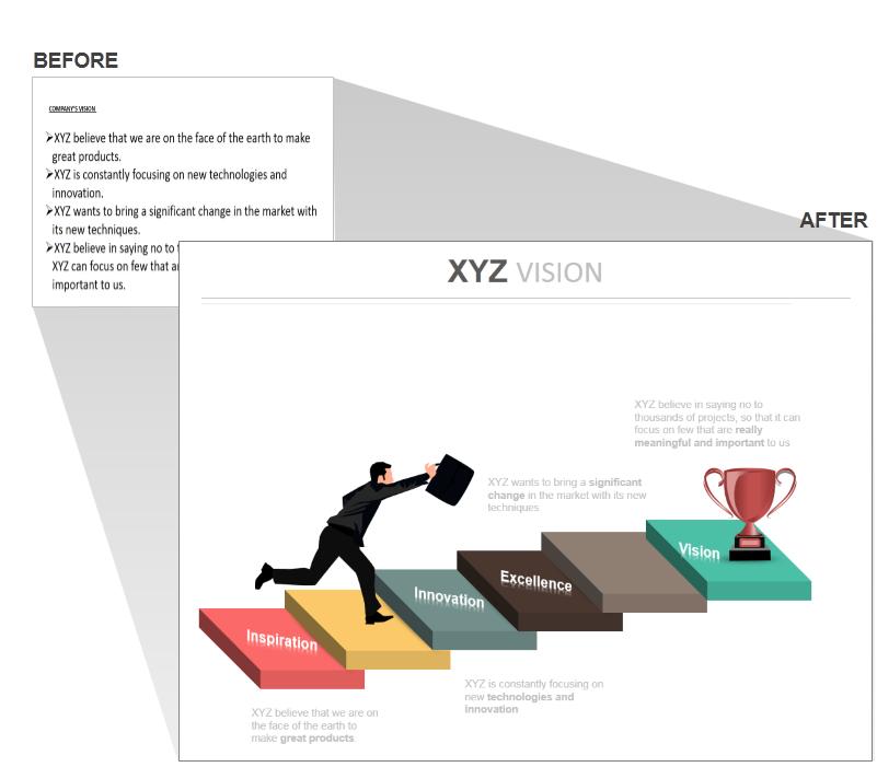 xyz vision 2