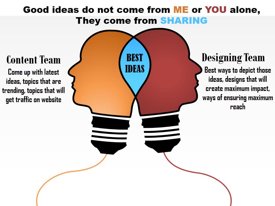 HEAD IDEAS PPT