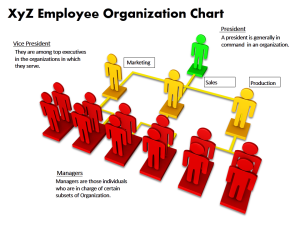 Colorful 3-D Man Organization Chart