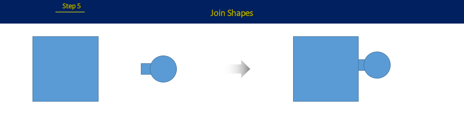 Join Shapes
