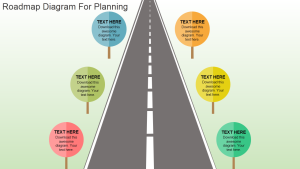 Roadmap Diagram for Planning