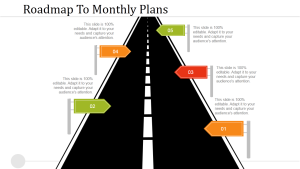 Roadmap To Monthly Plans