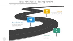 Target Achievement Roadmap Timeline