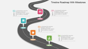 Timeline Roadmap with Milestones