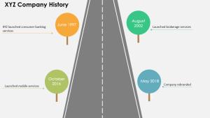 XYZ Company History