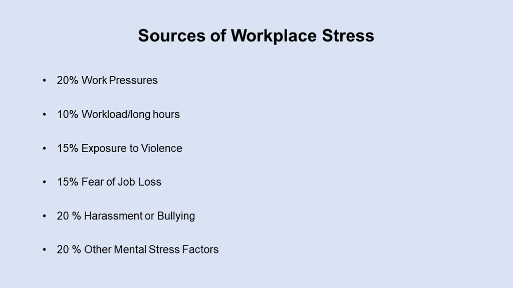 Before Sources of Workplace Stress