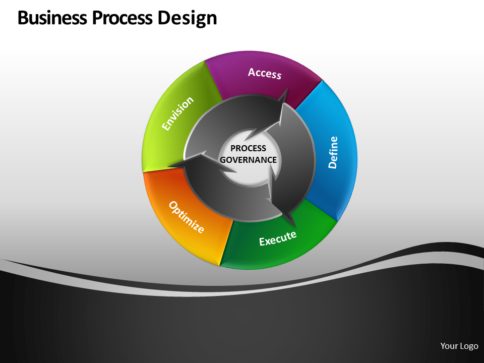 Circular Arrows Process Flow Chart PowerPoint templates