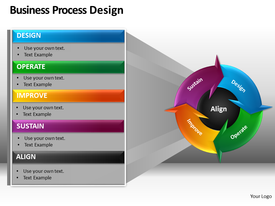 Flow Process Cycle Chart