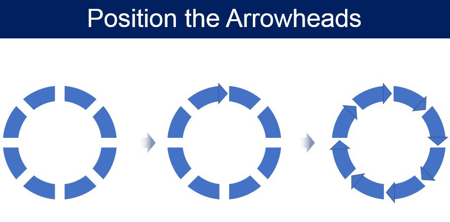 Position the Arrowheads