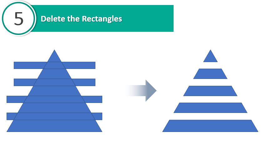 Delete the Rectangles