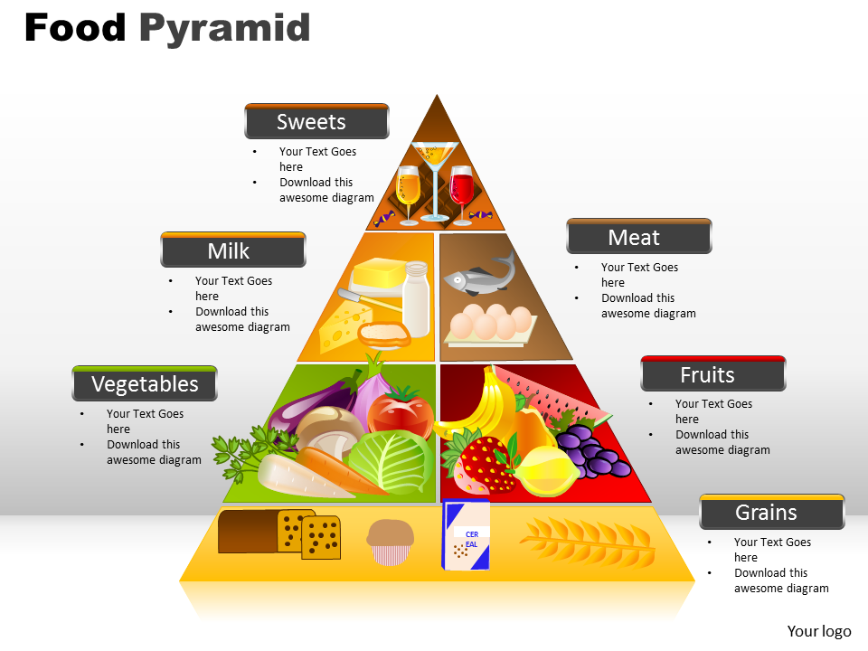 PowerPoint Theme Sales Food Pyramid PPT Templates