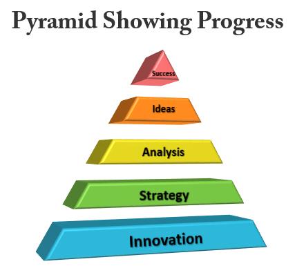 Pyramid Showing Progress