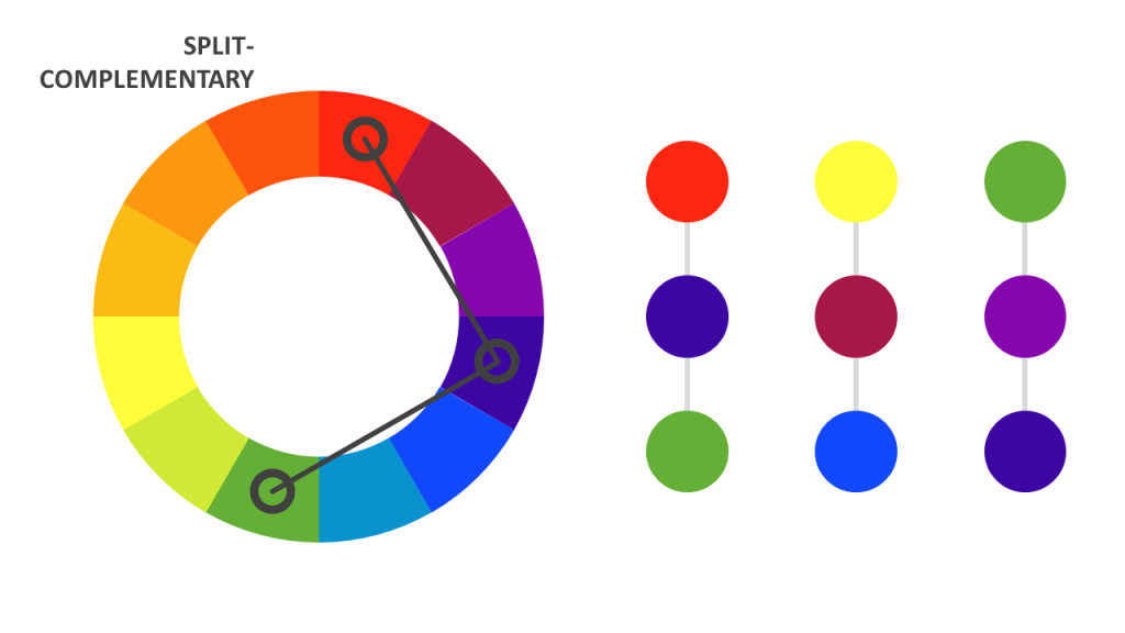Split- Complementary Color Scheme