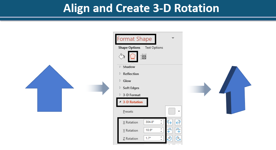 Align and Create 3-D Rotation