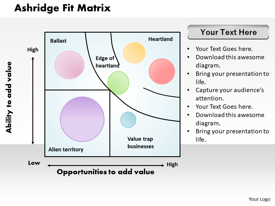 Ashridge Fit Matrix Business PowerPoint Presentation