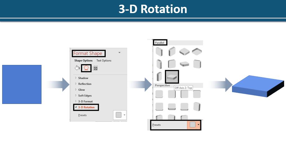 Create 3-D Rotation
