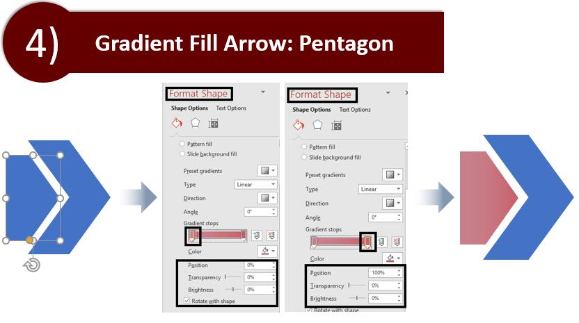 Gradient Fill the Pentagon