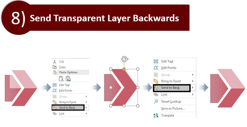 Send the Transparent Layer Backwards