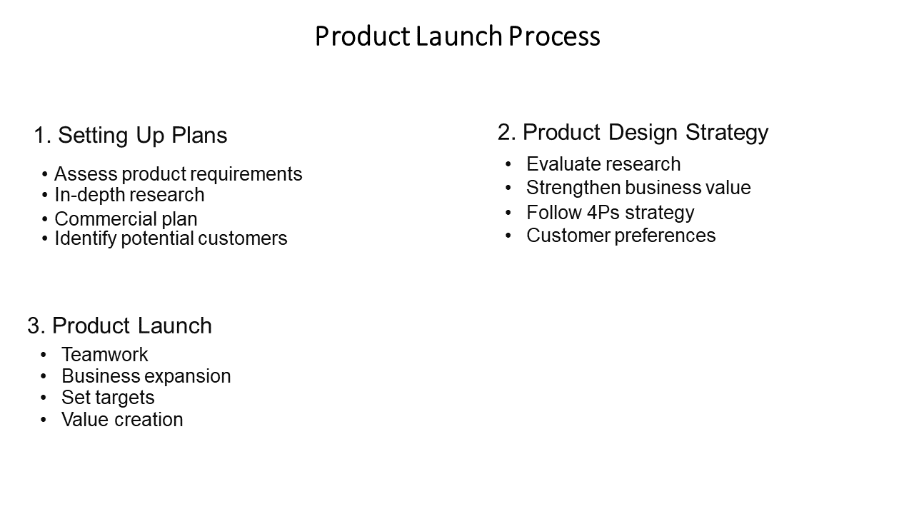 Process slide without icons
