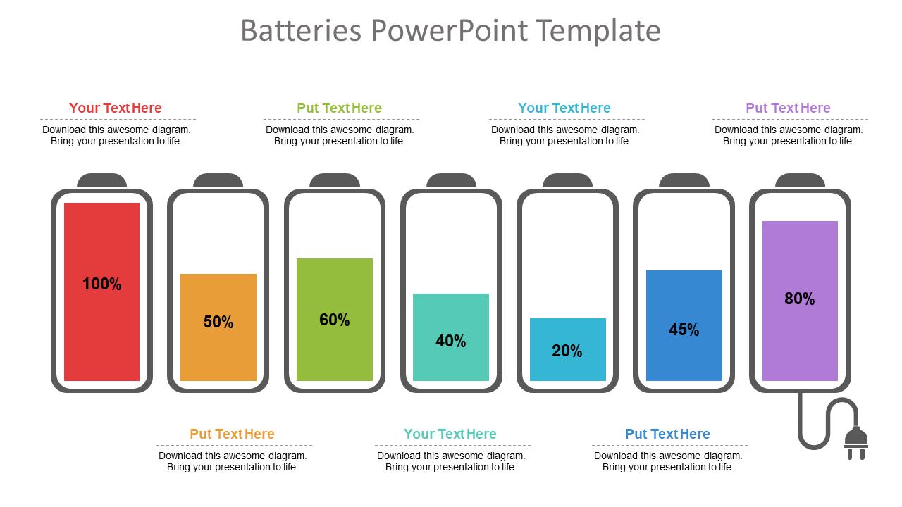 Batteries PowerPoint Template