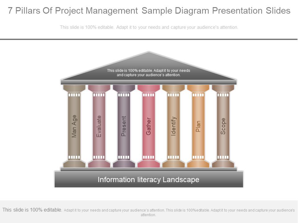 7 Pillars Of Project Management Sample Diagram Presentation Slides