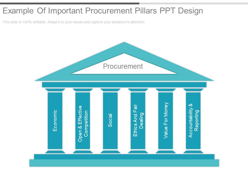 Example Of Important Procurement Pillars PPT Design