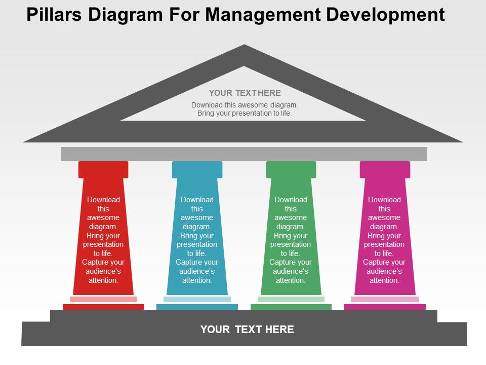 Pillars Diagram For Management Development PowerPoint Templates