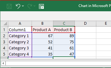 Step 2- Stacked Bar Chart Data