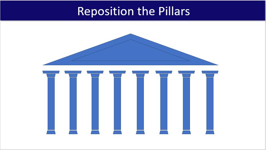 Step #6- Reposition the Pillars