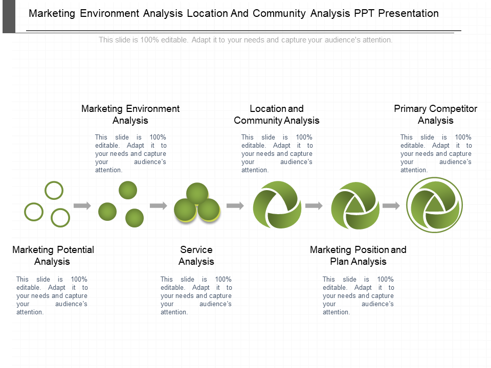 Marketing Environment Analysis