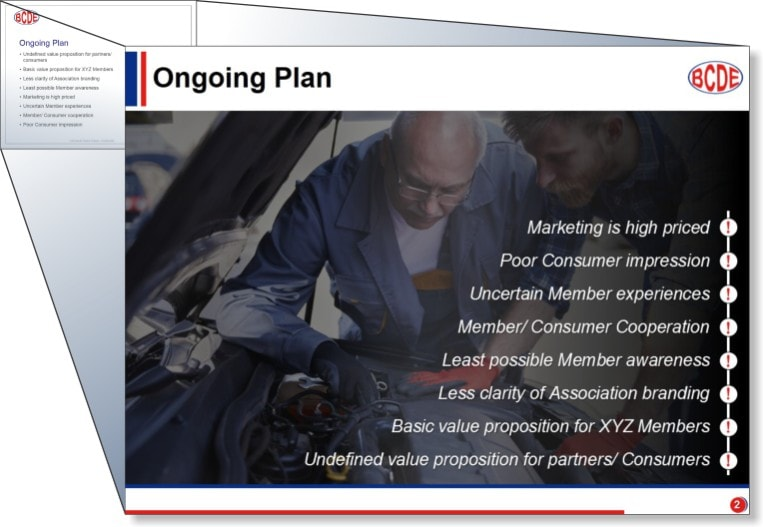 Automotive Customer Experience Strategy Presentation 1