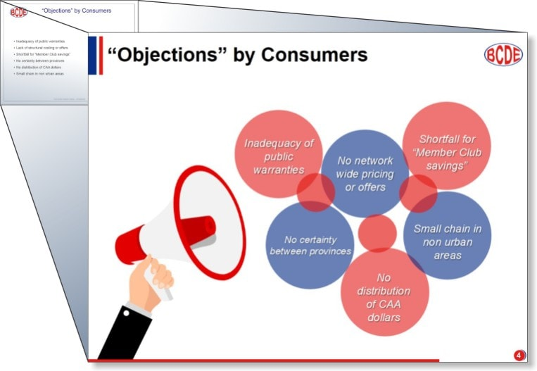 Automotive Customer Experience Strategy Presentation 2