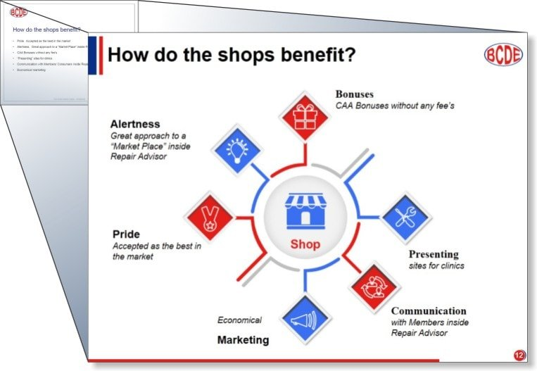 Automotive Customer Experience Strategy Presentation 6