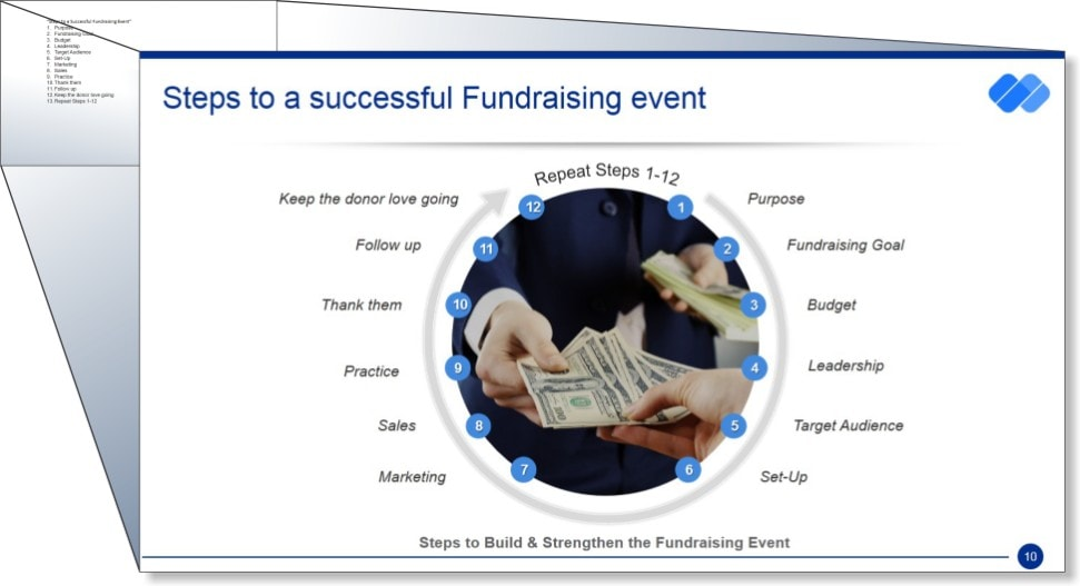Fundraising Strategy Presentation 5