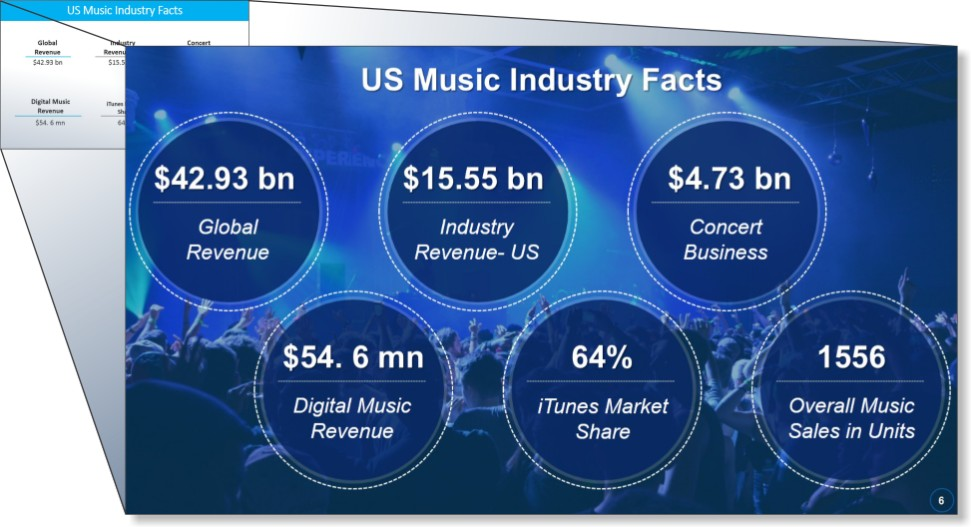 Gaming and Music Companies Presentation 3