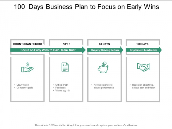 100 Days Business Plan To Focus On Early Wins Ppt PowerPoint Presentation Model Themes