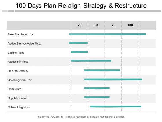 100 Days Strategy For Capabilities Audit And Culture Integration Ppt PowerPoint Presentation Inspiration Graphics