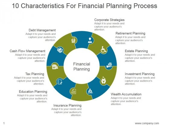 10 Characteristics For Financial Planning Process Ppt PowerPoint Presentation Slide Download