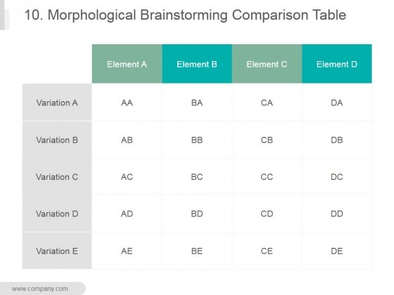 10 Morphological Brainstorming Comparison Table Ppt PowerPoint Presentation Graphics