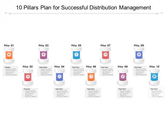 10 Pillars Plan For Successful Distribution Management Ppt PowerPoint Presentation Outline Demonstration