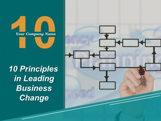 10 Principles In Leading Business Change Ppt PowerPoint Presentation Complete Deck With Slides