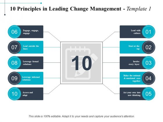 10 Principles In Leading Change Management Ppt PowerPoint Presentation Professional Backgrounds