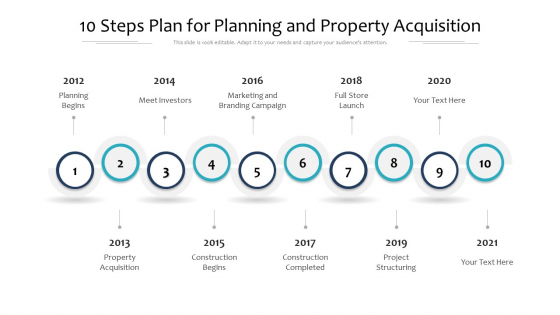 10 Steps Plan For Planning And Property Acquisition Ppt PowerPoint Presentation File Designs Download PDF