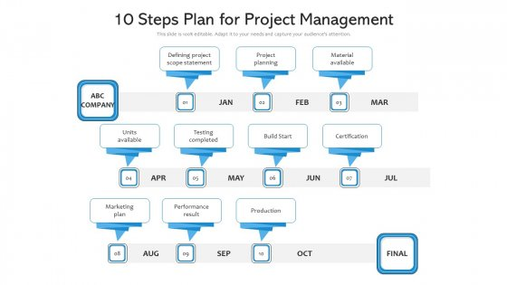 10 Steps Plan For Project Management Ppt PowerPoint Presentation Gallery Mockup PDF