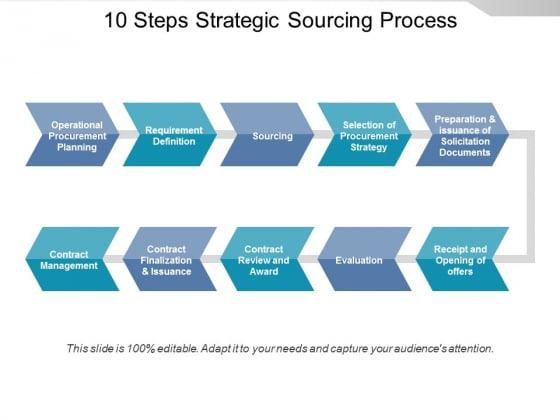 10 Steps Strategic Sourcing Process Ppt PowerPoint Presentation Professional Slideshow