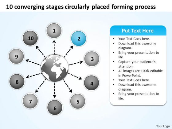 10 Converging Stages Circularly Placed Forming Process Cycle Flow Network PowerPoint Slides