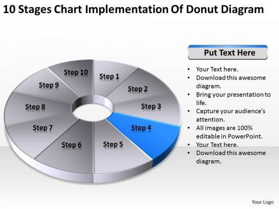 10 Stages Chart Implementation Of Donut Diagram Business Plan PowerPoint Slides