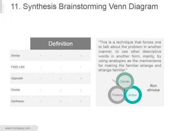 11 Synthesis Brainstorming Venn Diagram Ppt PowerPoint Presentation Designs Download