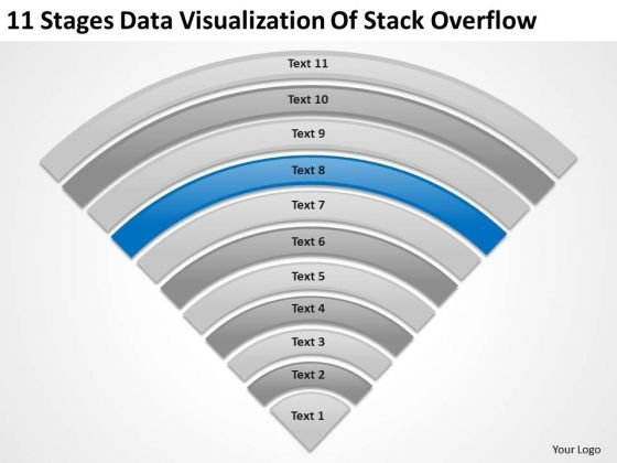 11 Stages Data Visualization Of Stack Overflow How Make Business Plan PowerPoint Slides