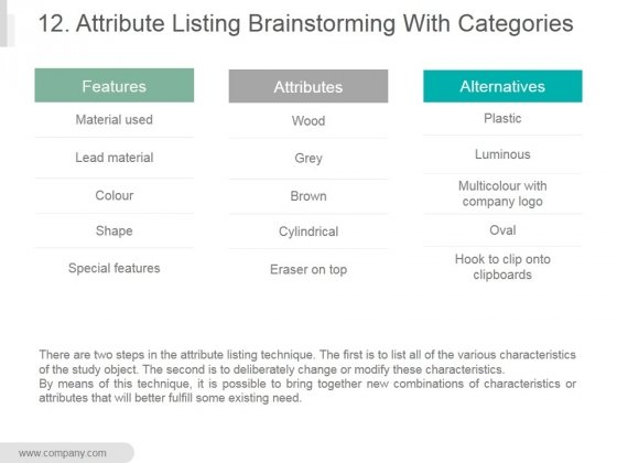 12 Attribute Listing Brainstorming With Categories Ppt PowerPoint Presentation Designs
